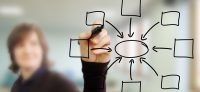 How to Improve Employee Innovation,Ken Okel, Professional Speaker in Florida